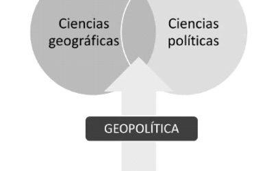 GEOGRAFÍA POLÍTICA Y GEOPOLÍTICA